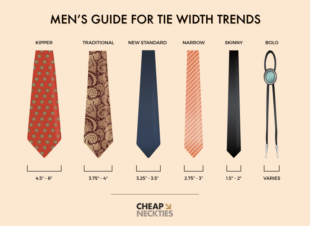 Men's Guide to Necktie Width Trends: Six Different Tie ...