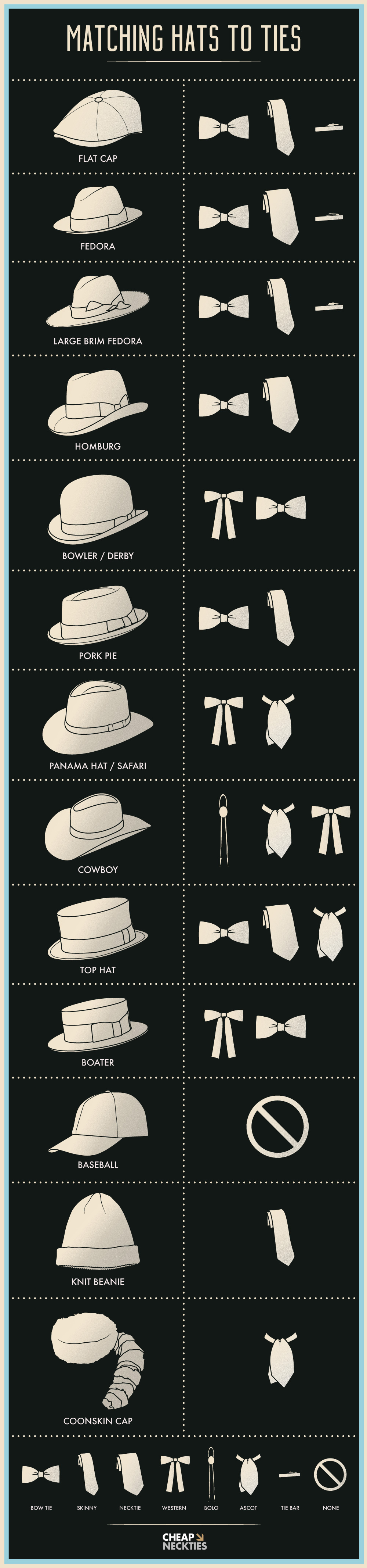 Guide for Matching Hats to Ties For Men