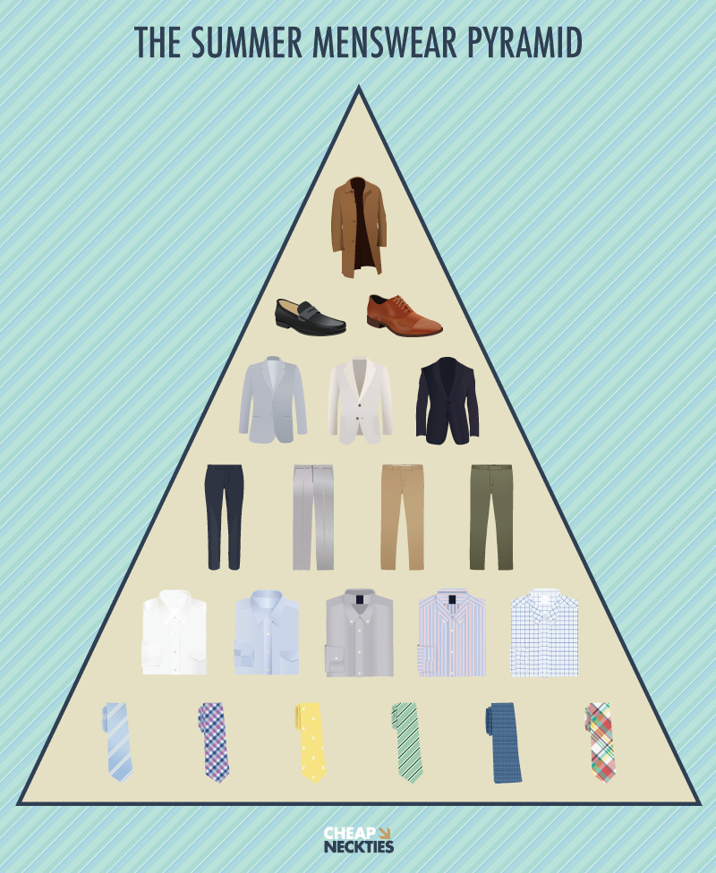 Capsule Wardrobe: Menswear Essentials for Summer